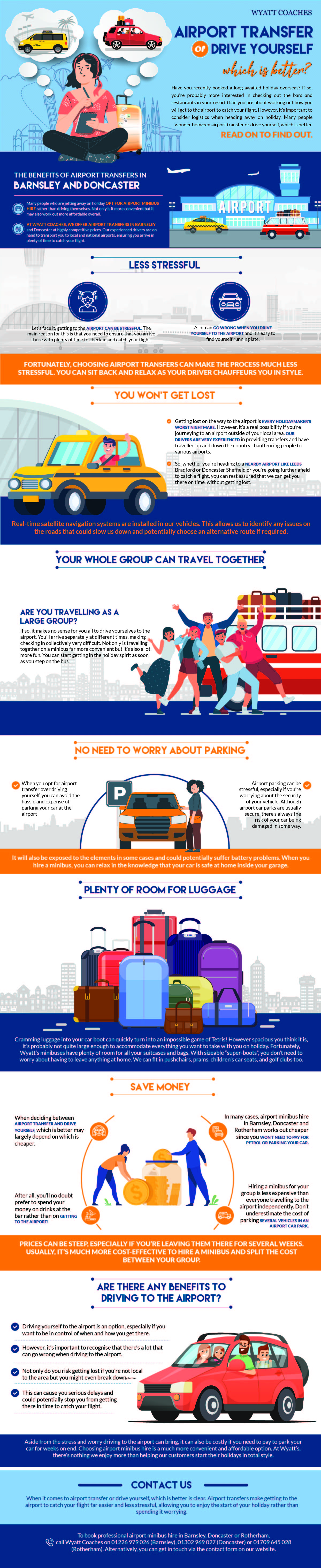 Airport transfer or drive yourself – which is better? [Infographic]